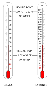 Fernheit & Celsius